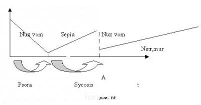Стадии патологического процесса. Ч-3. - Без рис. 10. имени.jpg